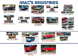 Mac's Registries